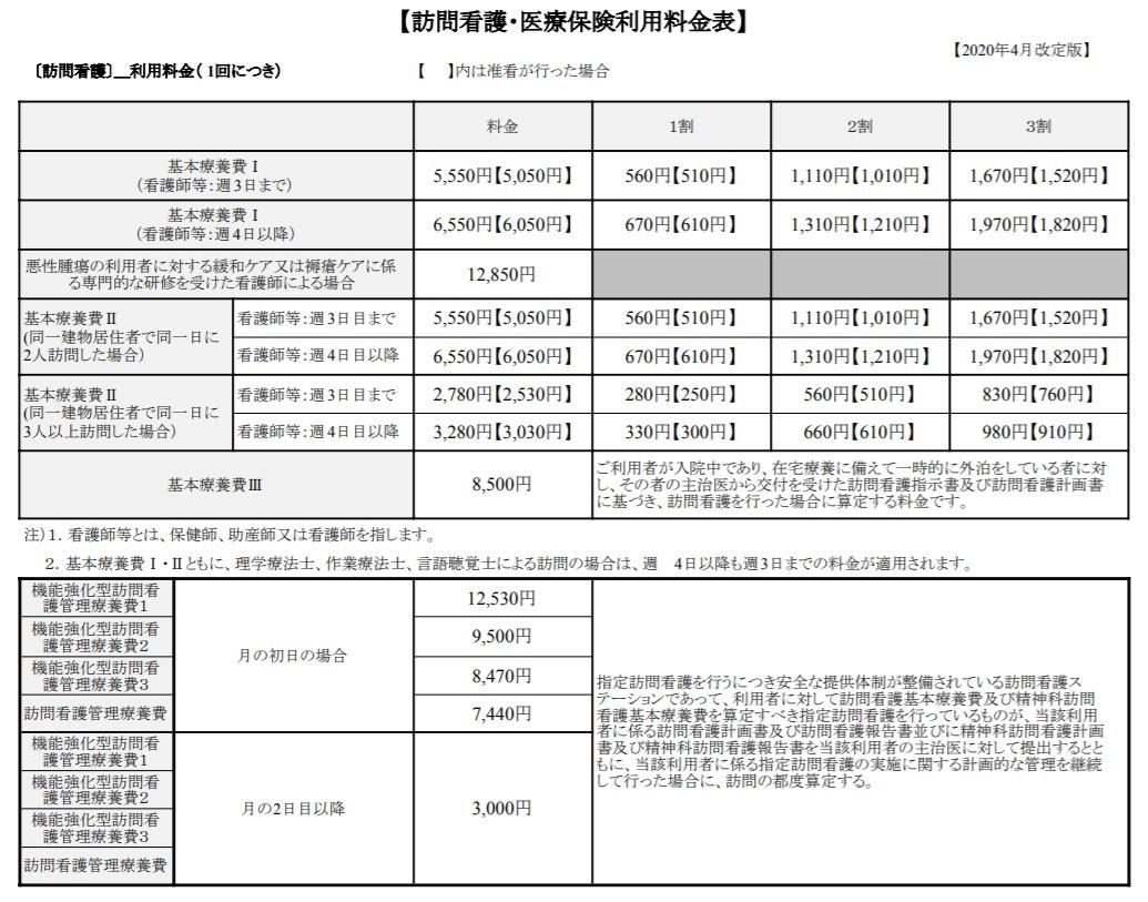 医療保険_2020年4月改定料金表①
