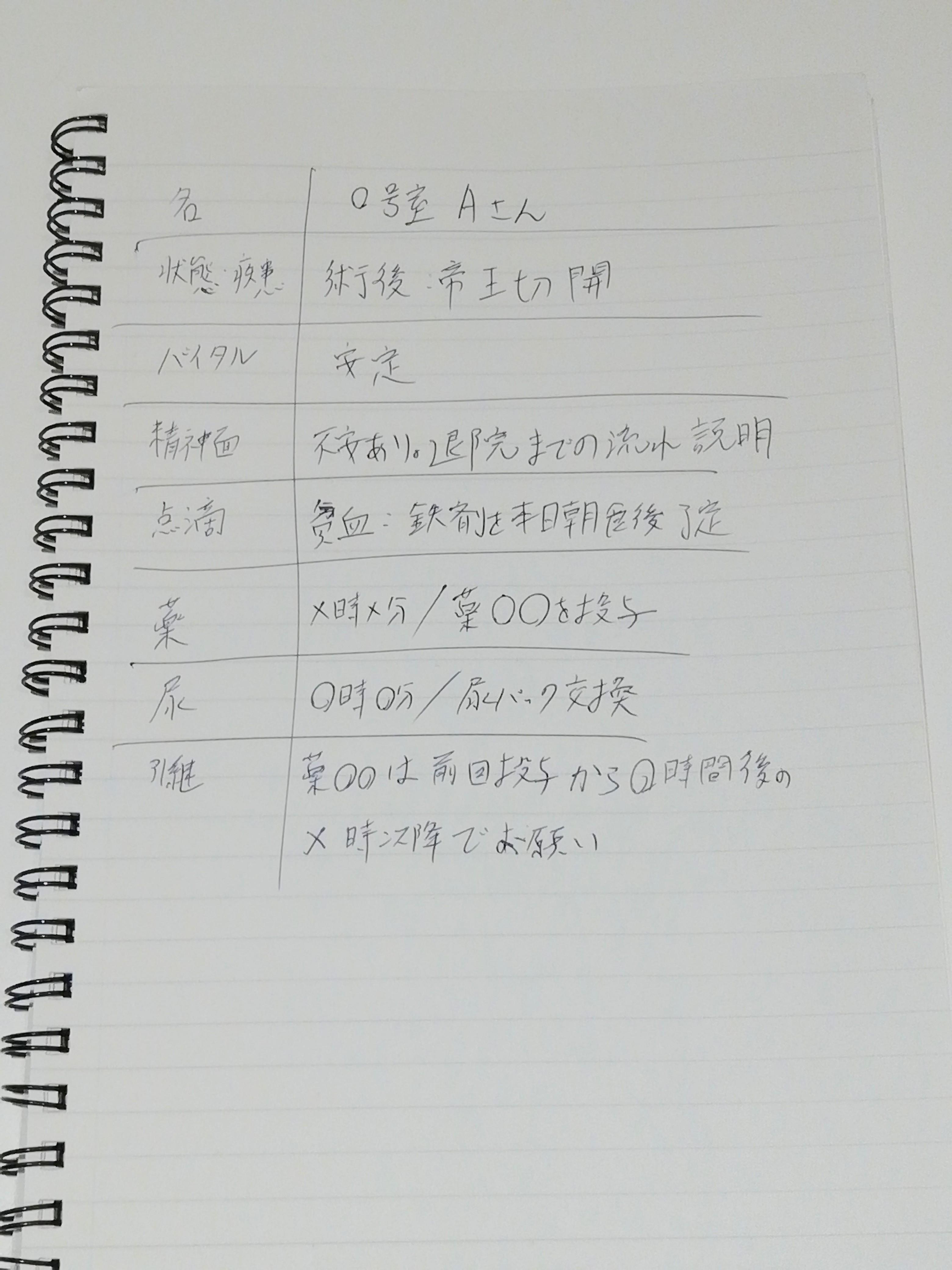 申し送りノート 実例