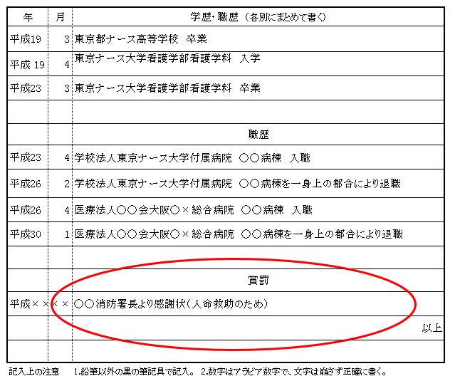 履歴書 賞罰